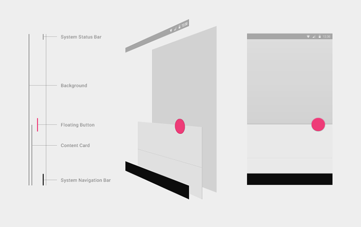Google's Material design's layering of objects